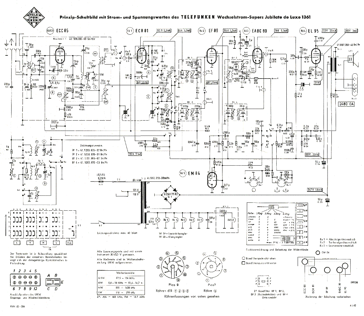 Telefunken Concertino 6 Service Manual Free Download