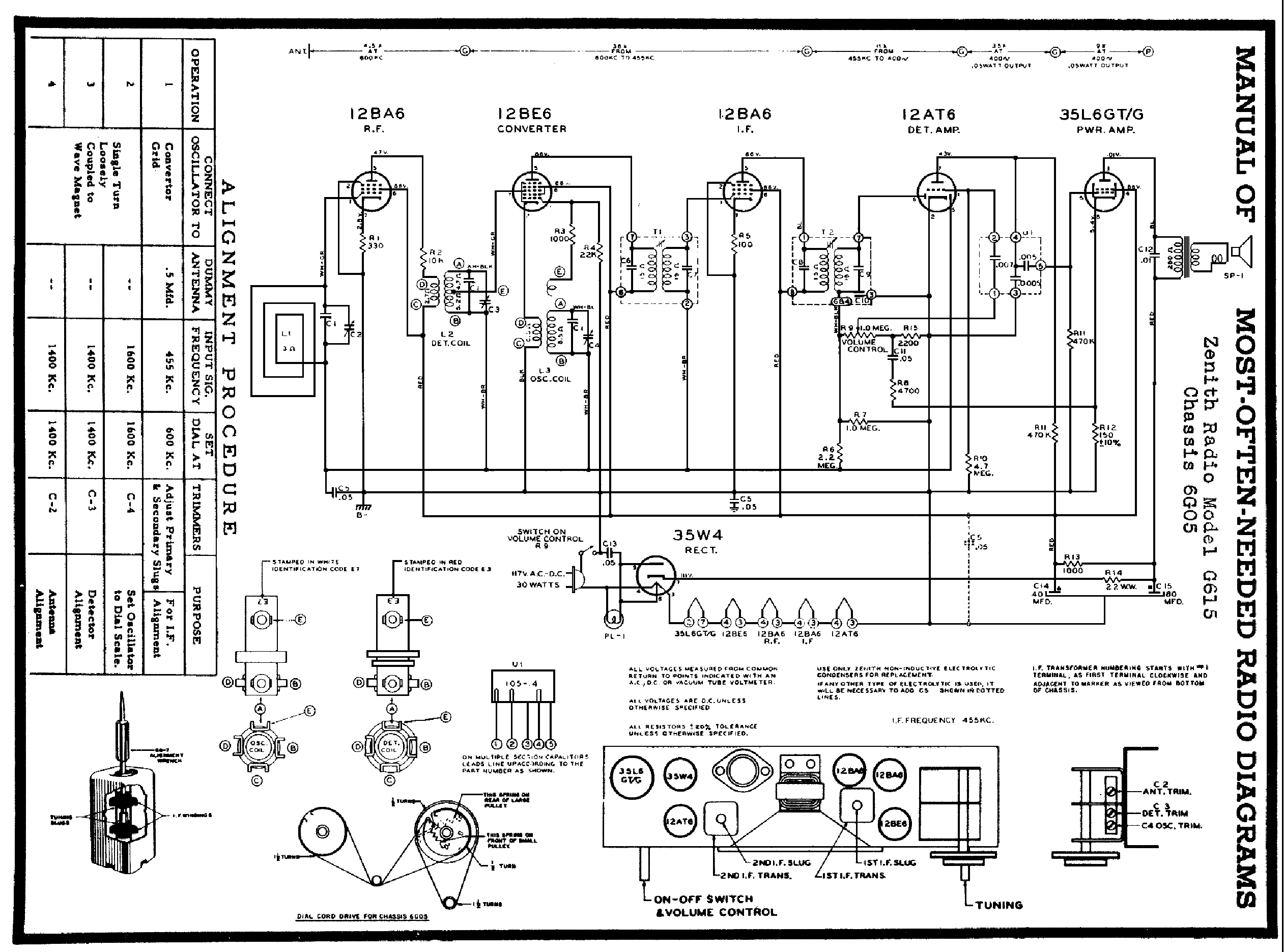 4g15 Wiring Diagram 2005 Ford Freestyle Fuse Box Location Begeboy Wiring Diagram Source