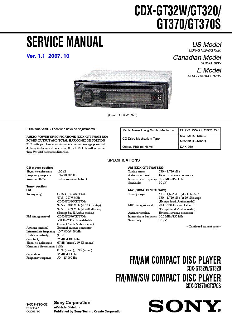 Sony Str D560z D660z De615 De715 Sch Service Manual Free