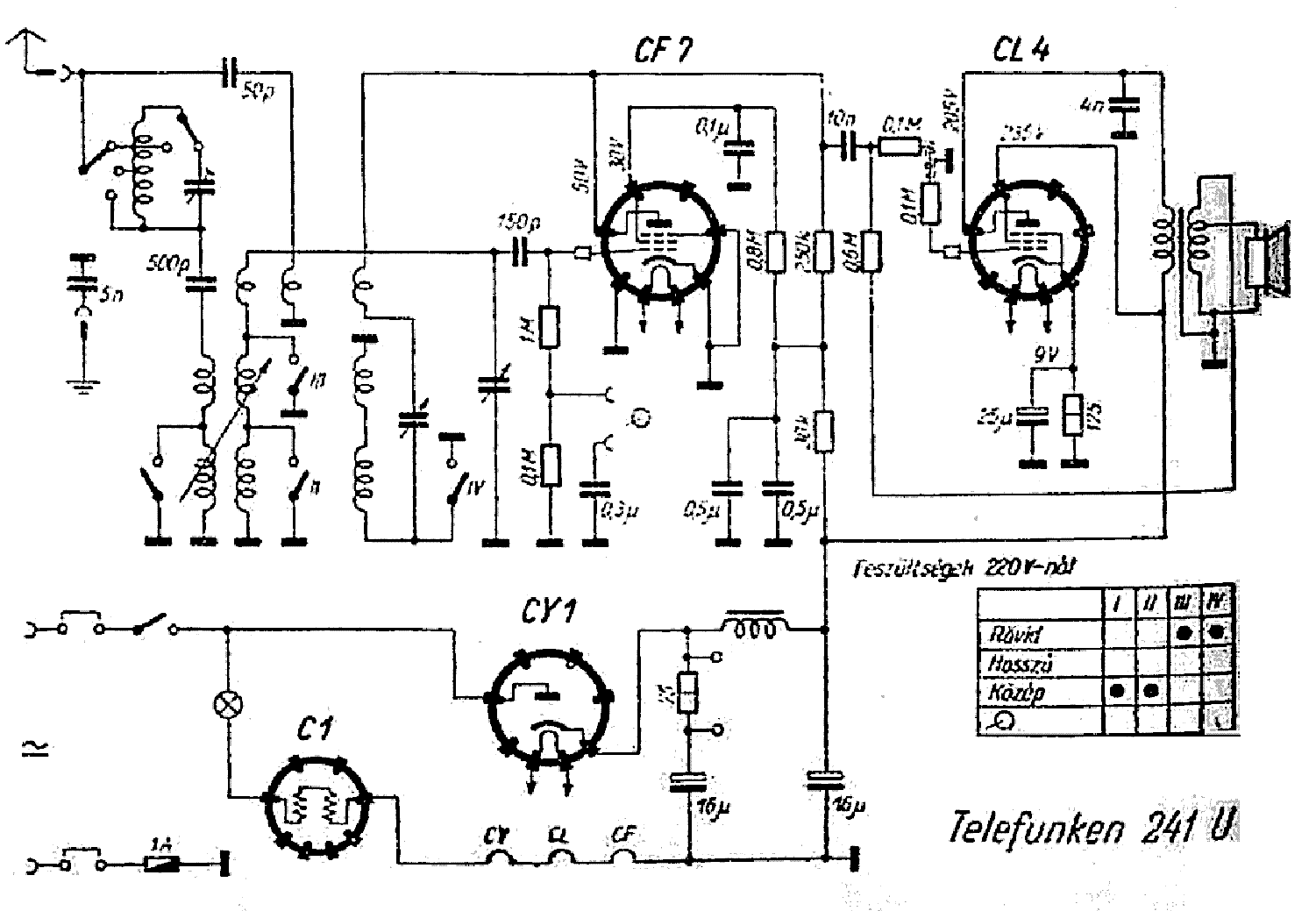 Telefunken T Service Manual Free Download Schematics