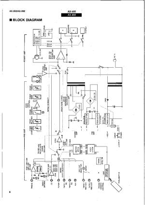 YAMAHA RXV3067 RXA3010 SCH Service Manual free download