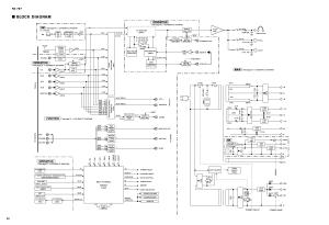 YAMAHA RX797 SCH Service Manual download, schematics