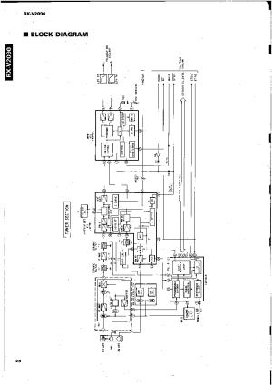 YAMAHA RXV2090 SCH 1 Service Manual download, schematics