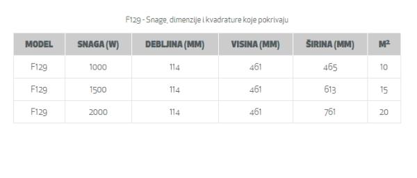 KONVEKTOR F129 Elektro Vukojevic (2)