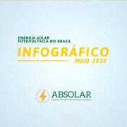 absolar brasil maio