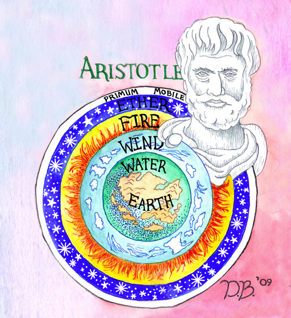 Aristotle and the Elemental Spheres