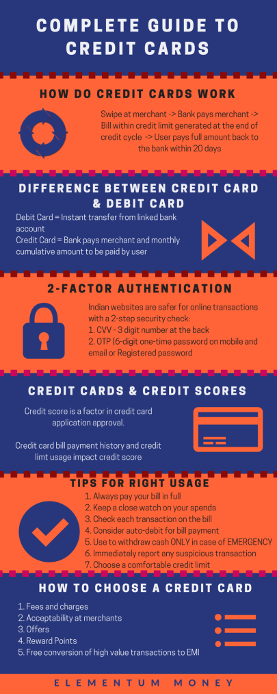 Complete guide to credit cards infographic