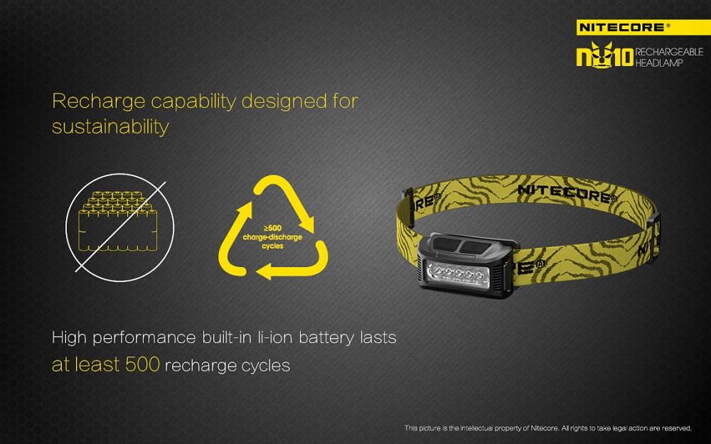 Nitecore NU10 battery banner