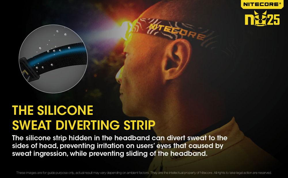Nitecore NU25 headband banner
