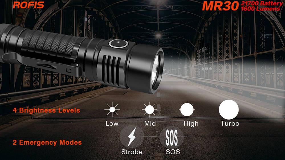 Rofis MR30 modes banner
