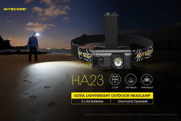 Nitecore HA23 cover