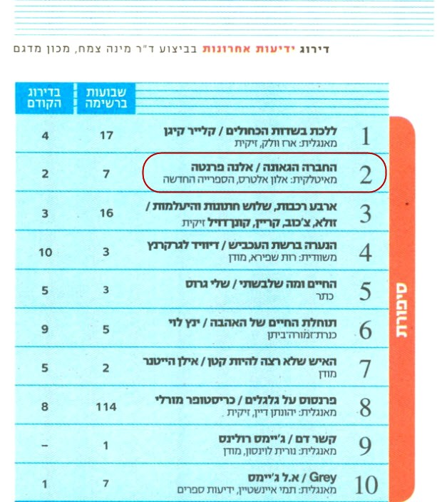 Lamica geniale israel - bestseller2