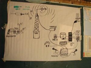 sistema-radio-oaxaca