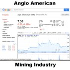 anglo-american-mining