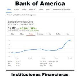 bank-america-esp