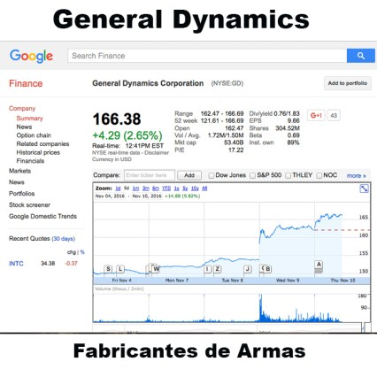 general-dynamics-esp