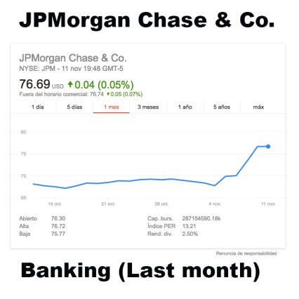 jpmorgan-chase-banking