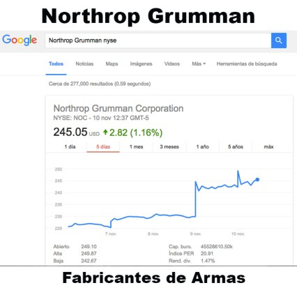 northrop-grumman-esp