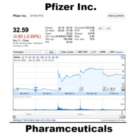 pfizer-pharma