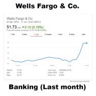 wells-fargo-banking
