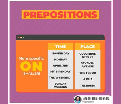 """BLOG PREPOSITIONS 04 ON B - PREPOSITIONS #04 – Como e quando usar """"ON"""""""