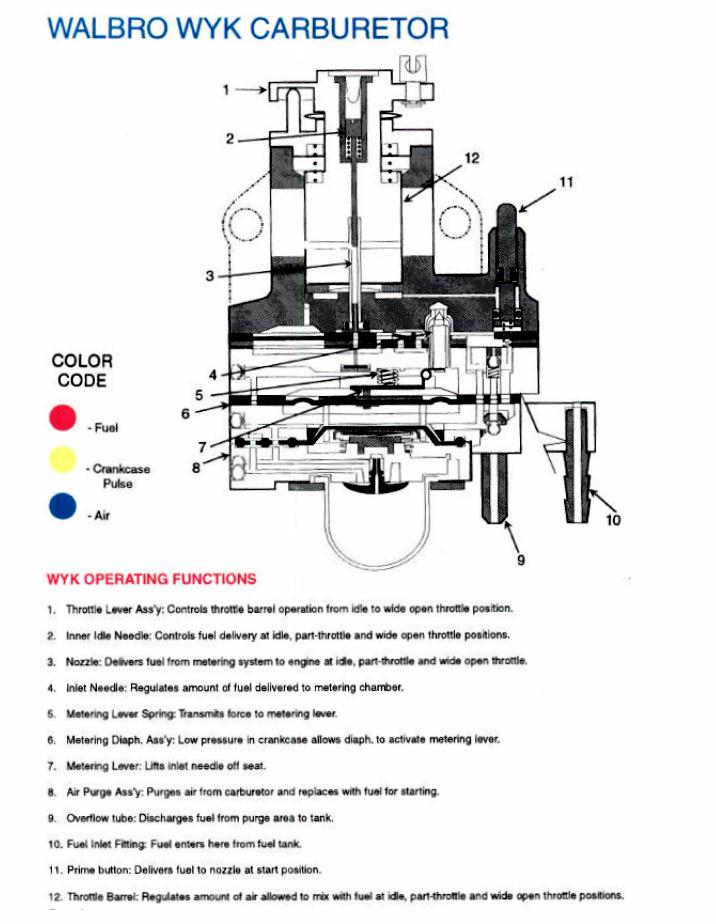 2007 Buyang 110 Atv Wiring Diagram