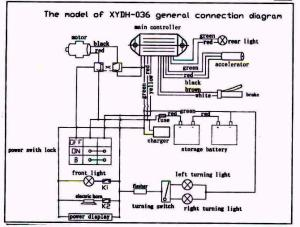 service schematics gas and electric scooters,two cycle