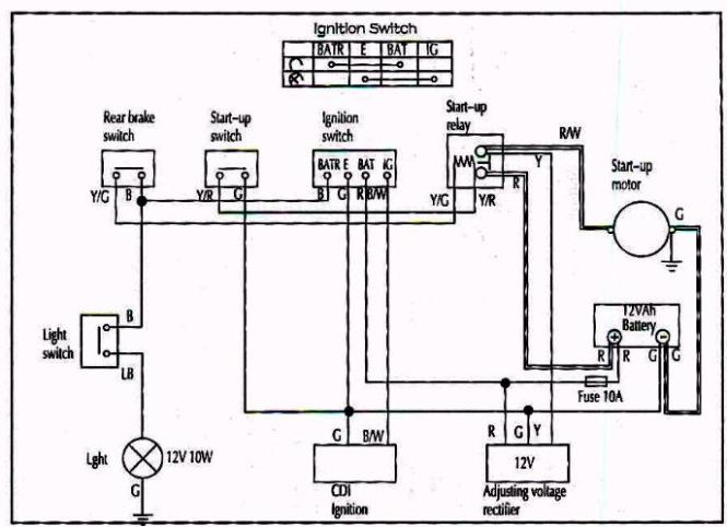 gy6 50cc scooter wiring diagram wiring diagram gy6 50cc scooter wiring diagram images