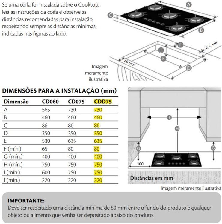 Dimensões do Nicho para Cooktop Consul CDD75