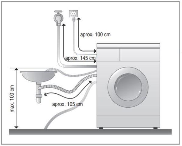 Instalação da Lava e Seca LG 8,5KG - WD1485ATB