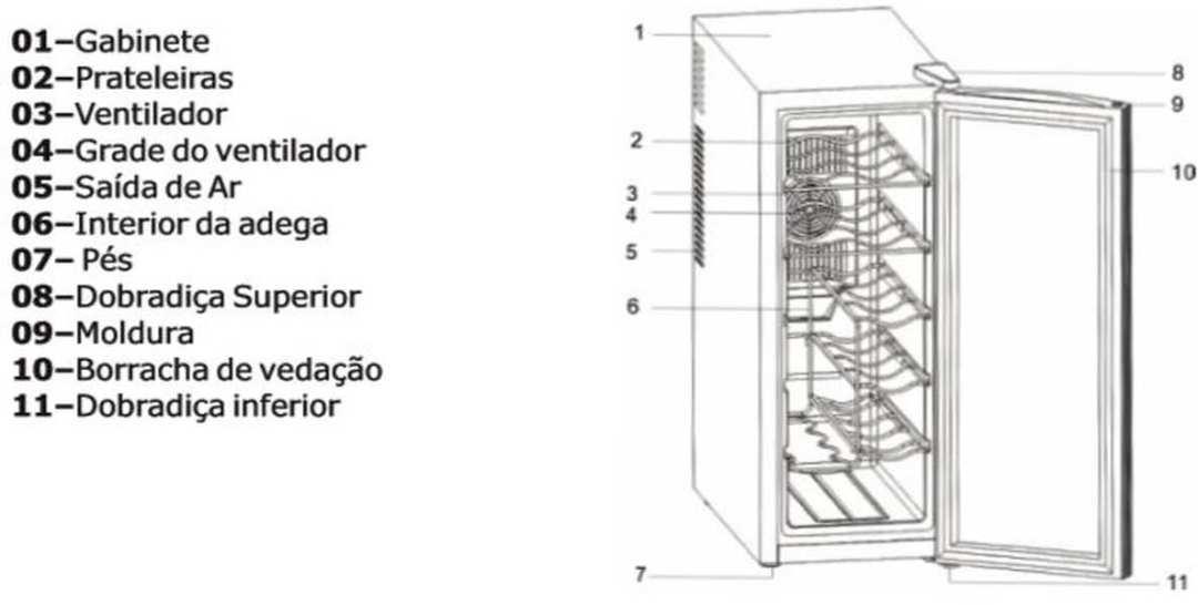 Medidas de Adega Climatizada Philco PH12E - 12 Garrafas