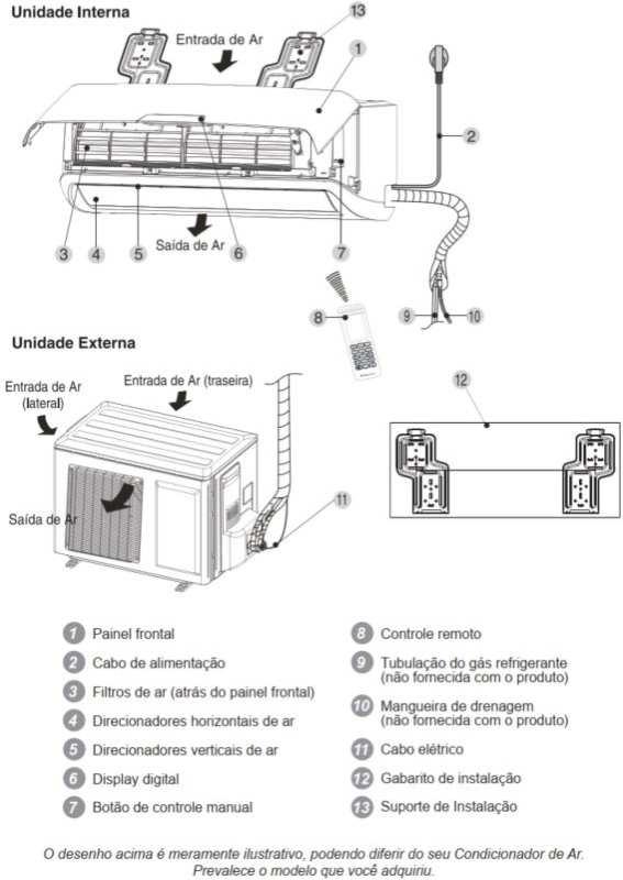 Medidas de Ar Condicionado Electrolux 22000 BTU Frio