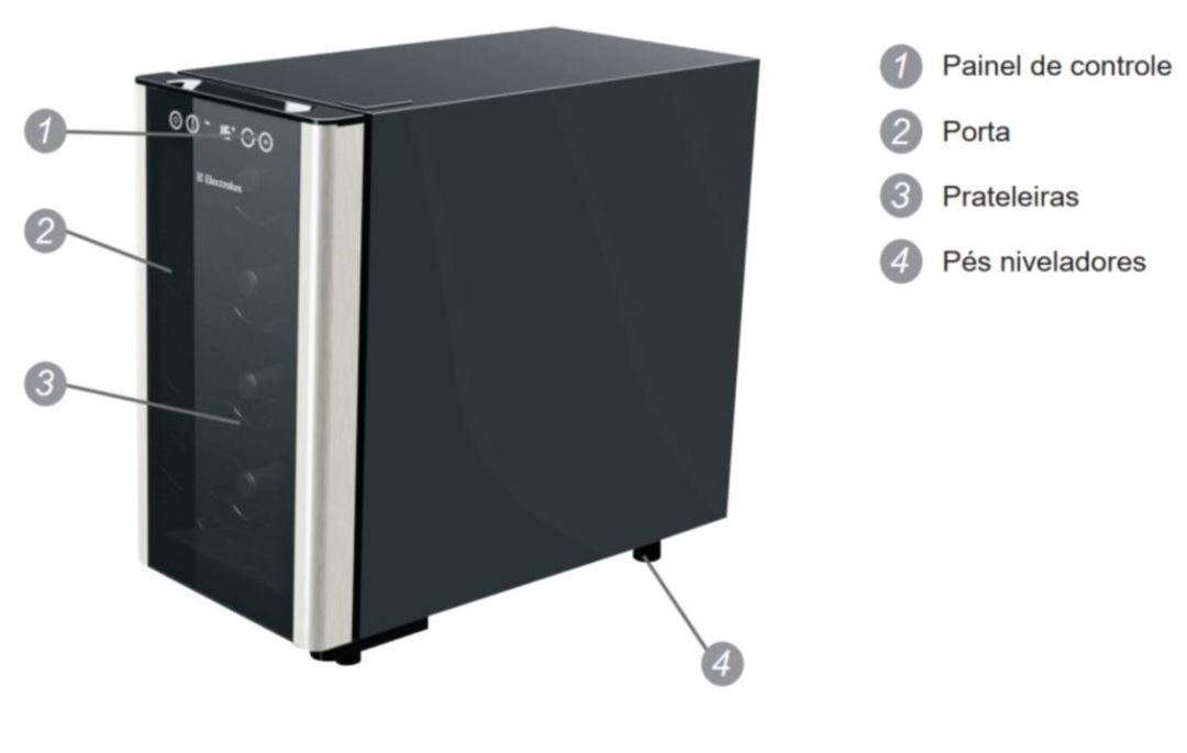 Medidas de Adega Electrolux - ACS08