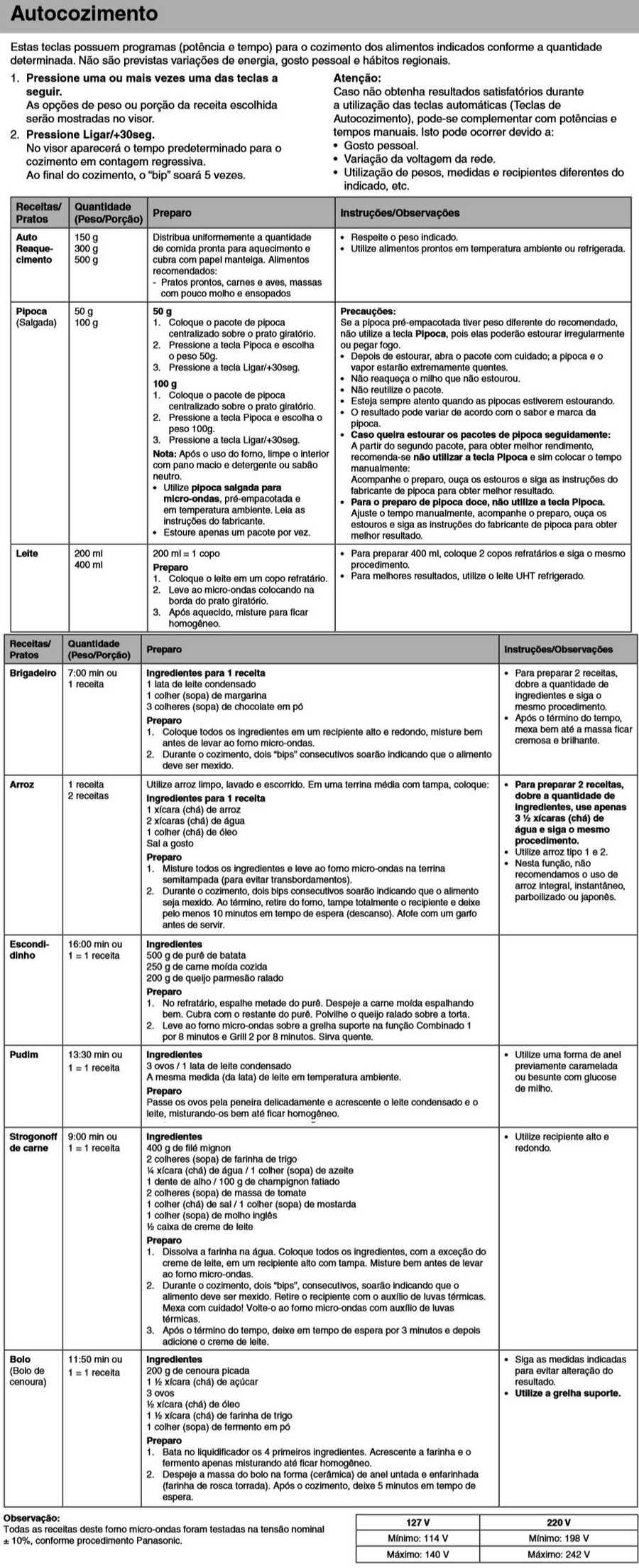 Manual de instruções do microondas Panasonic NN-GT68H - Autocozimento