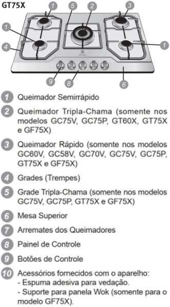 Medidas de Cooktop Electrolux Preto a Gás 5 bocas - GT75X
