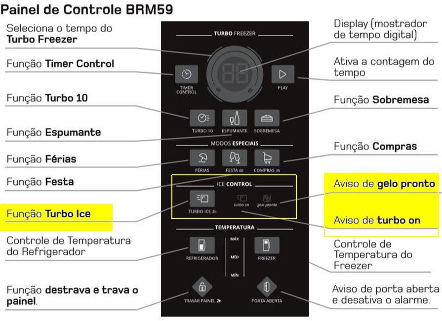 Ajustar temperatura da Geladeira Brastemp Frost Free Duplex BRM59 - Ice contro