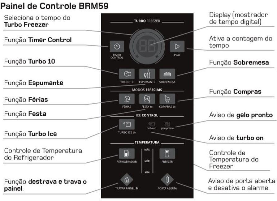 Ajustar temperatura da Geladeira Brastemp Frost Free Duplex BRM59 - painel de controle