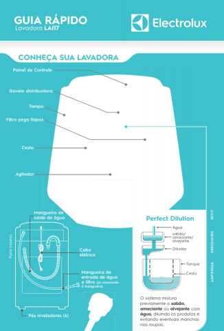 Manual de Instruções da lavadora de roupas Electrolux LAI17