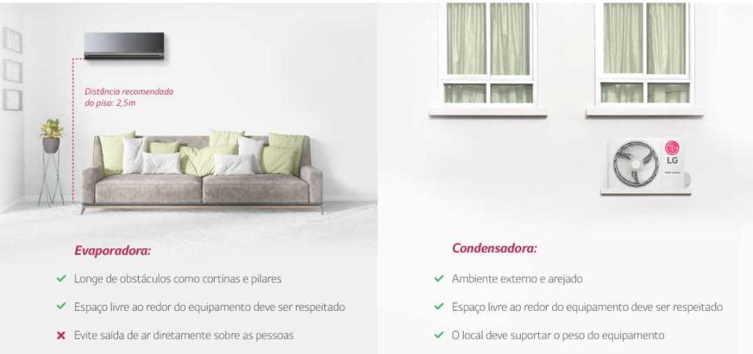 Manual de instruções de ar condicionador LG 18.000 Btu Quente e Frio
