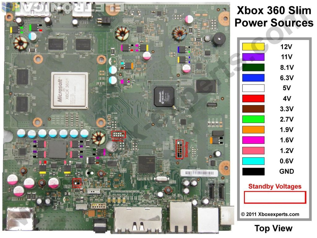 Diagrama Eletrico Com Standby Do Xbox 360 Slim Placa