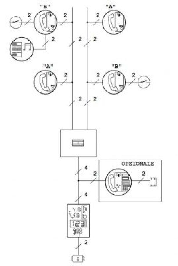 Schema Collegamento Campanello 220v : Citofono videocitofono e campanello elettricasa