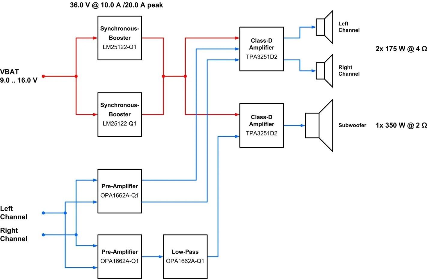 Come faccio a collegare due amplificatori a un sub relativa evoluzione datazione