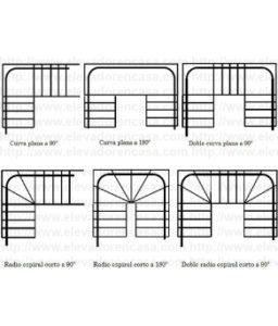 infografia-tipo-de-escalera-para-salvaescaleras-curvas