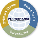 Performance Equity Management
