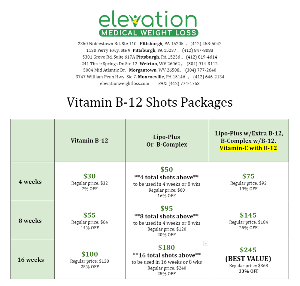 b12packages