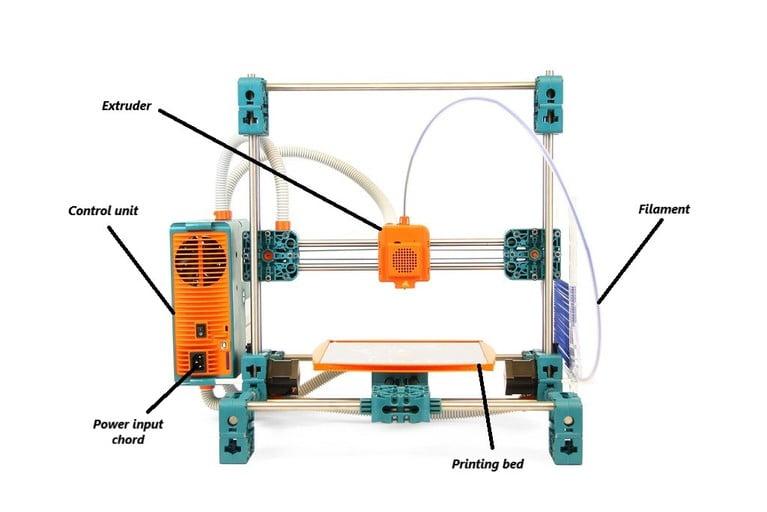 3D printer units
