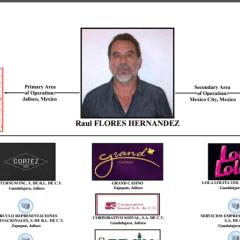 Bar Lola Lolita, Grand Casino, La Camelia entre los lugares señalados por ser de narcos en Guadalajara
