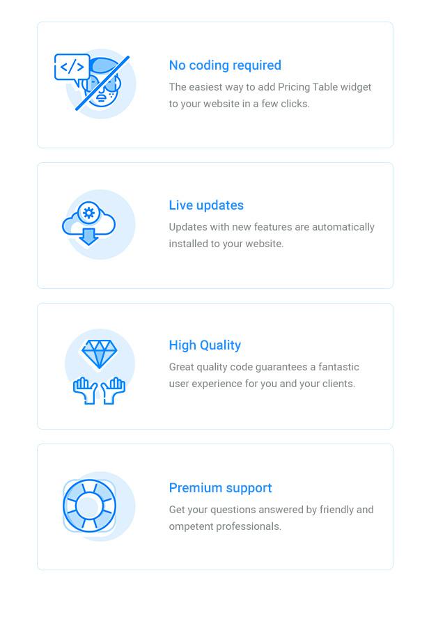 WordPress Pricing Table Plugin 11