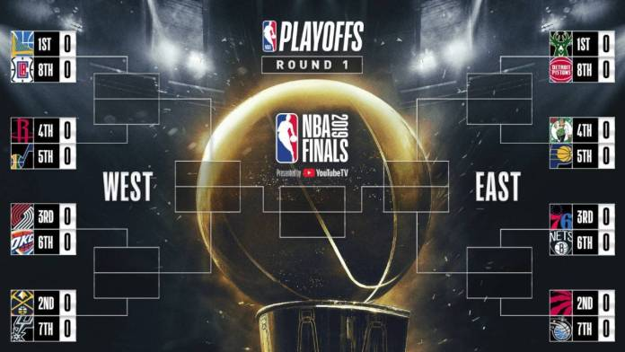 Cuadro playoffs