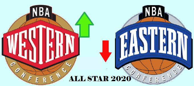 Pick & Roll #16: All-Star Chicago 2020